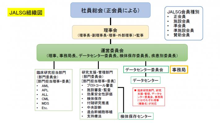 JALSG_kaiin-soshikizu